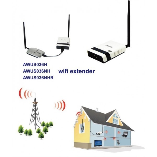 r36 alfa network wifi 3g router extender wifi highpower co uk rh wifi highpower co uk Alfa R36 Extender Router Alfa AWUS036H User Manual